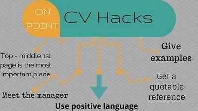 cv hacks infographic