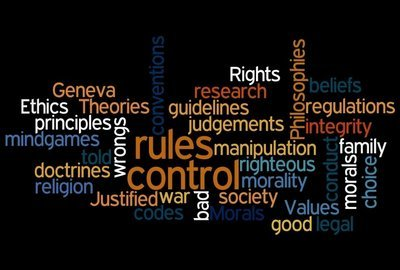 ethics and morals brainstorm wordcloud