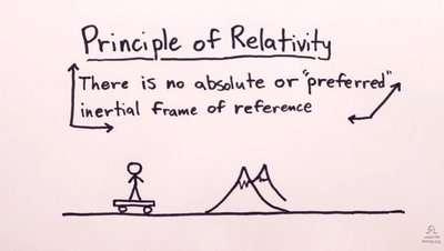 Minute_Physics